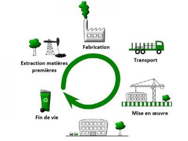 Analyse de cycle de vie d'un bâtiment : quels sont les points clés sur les PCE?