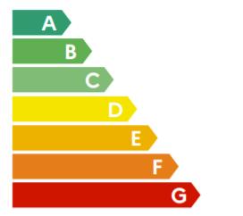 Le nouveau diagnostic de performance énergétique (DPE)